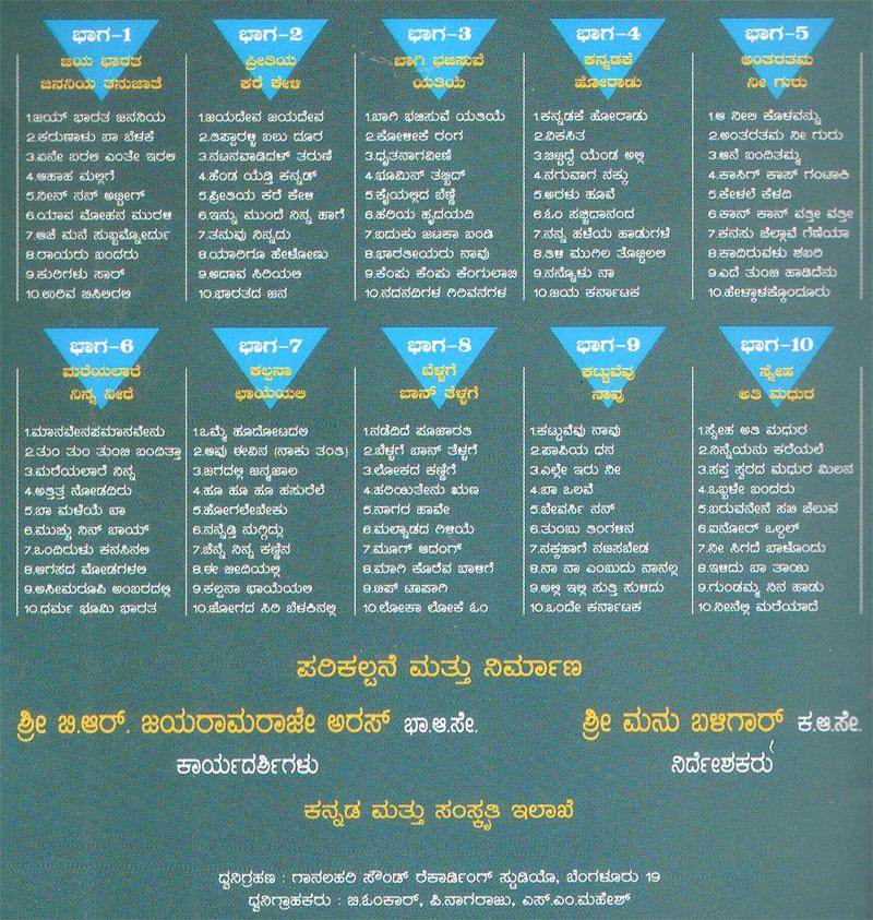 Mysore Ananthaswamy - Ananthagana (Rare 10 Audio CD Set), Kannada ...