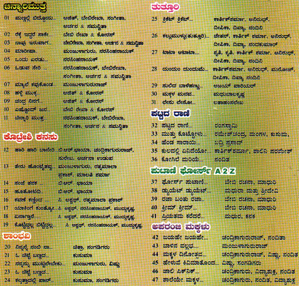 Mutta Kanaal Songs Mp3: Collection Of Kannada Film Songs From Kids Movies MP3 CD